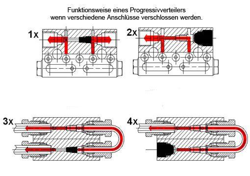 beka max progressivverteiler mx f 8. Black Bedroom Furniture Sets. Home Design Ideas